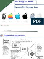 Organizational Strategy - Apple Case Study