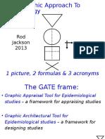 GATE Presentation 180213 (1)