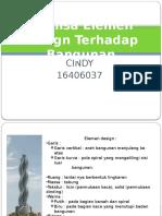 Analisa Elemen Design Terhadap Bangunan.pptx
