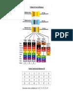 _Código de cores de resistores.pdf
