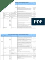 All. 1 Obblighi Di Pubblicazione