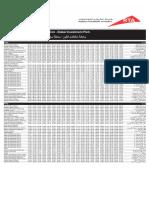 96 — Al Quoz Bus Station to Dubai Investment Park Dubai Bus Service Timetable