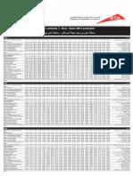 F15 — Noor Bank Metro Station to Honda Training Centre Dubai Bus Service Timetable