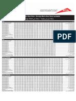 F44 — Ibn Battuuta Metro Station to Energy Metro Station Dubai Bus Service Timetable