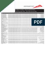 F47 — Danube Metro Station to Dubai Investment Park 2 Dubai Bus Service Timetable