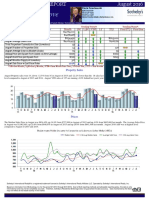 Pacific Grove Real Estate Sales Market Action Report for August 2016