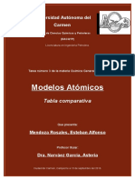 Comparacion modelos atomicos.