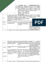 Cuadro Tipologias Textuales