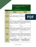 Cuadros Reforma Penal 2015