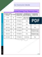Espessura Condutas Smacna e DW142