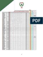CLASIFICACION GENERAL CKRC 2016 a GP7