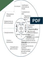 Etapas do processo de planejamento das relações públicas e as interconexões - KUNSCH 2008.pptx