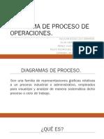 Diadrama de proceso de operaciones