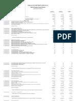 Parval Estado de Resultados Trimestral - Diciembre 2014 - Marzo 2015