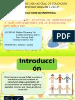 importancia-del-proceso-de-aprendizaje LIZ.pptx