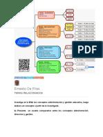 Investiga en La Web Los Conceptos Administración y Gestión Educativa