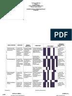 Instructional Supervisory Plan 2014-15