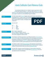 PwC Codification Quick Reference Guide (1).pdf