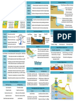 WJEC-GCSE-Geography-A-Revision-Sheets (4).pdf