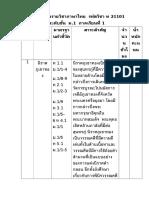 0_โครงสร้างรายวิชาภาษาไทย_ม1 (1).doc