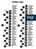 decimal chart inches decimal equivalents of millimeters.pdf