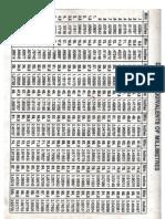decimal equivalents of millimeters  f.pdf