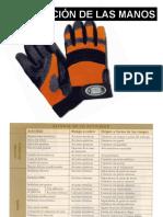 guantes y clazado de seguridad