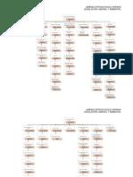 Estructura de La LFT. Jiménez Ortega