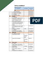 Presupuesto y Cotizacion de Proyectos de TI