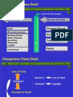 manajemendanabank