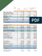 442028364 Ratio Workbook- Chapter 2