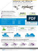 Sap Workforce2020 Global Research Infographic