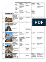 SPANISH AND BAROQUE CHURCHES IN PHILIPPINES-rev.pdf