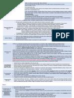 Percepci+_n_Esquemas_2015.pdf