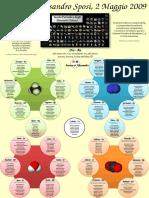 poster_ultimo.pdf
