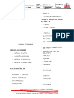 Lista de Opciones de Eponimos
