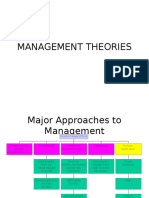 Management Theory.pptx