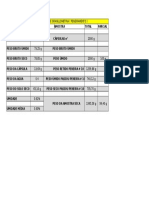 Tabela- Granulometria