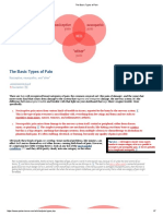 The Basic Types of Pain1.pdf