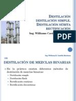 DESTILACION (1).pdf