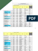 Anexo Informativo 15. Estaciones a Repotenciar y Caracteristicas