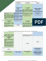VII Coloquio de Letras Hispánicas - Programación Preliminar
