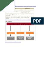 Servlets JSP Reference