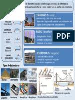 Resumen Estructuras 1ESO (Alarcos).pdf