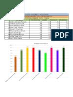 Trabajo en Excel