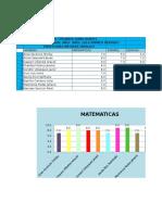 Excel Blog e