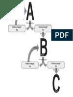 Decision Making Chart