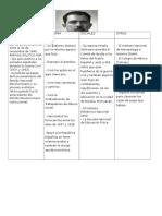 PRESIDENTES DE 1934 AL 2015.docx