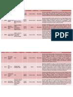 Inadmisibles-Metropolitana.pdf