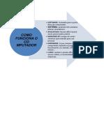 Cap.2 Informatica Da Educaçao